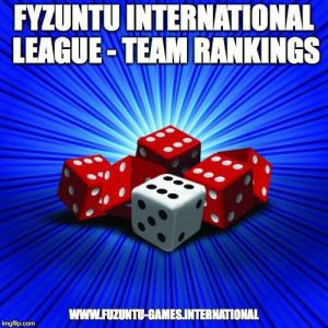 Positions of teams in the Fyzuntu League rankings